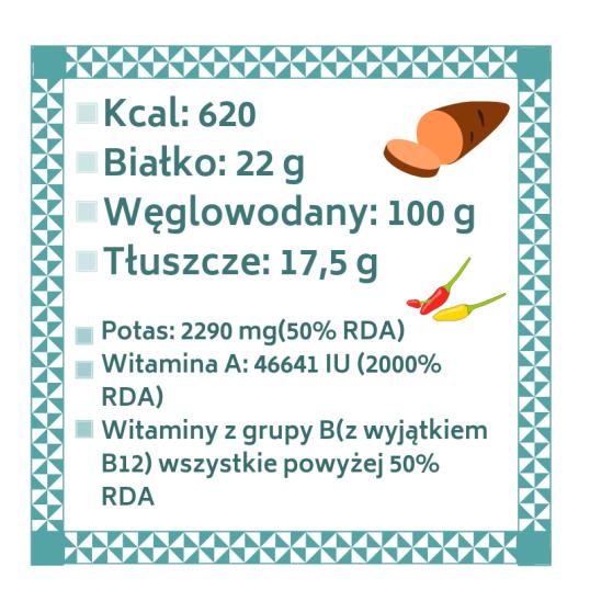 Kopia Kcal_Białko_Węglowodany_Tłuszcze_Magnez_Potas_Żelazo_(1)