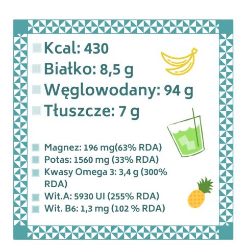 Kcal_Białko_Węglowodany_Tłuszcze_Magnez_Potas_Żelazo_(3)