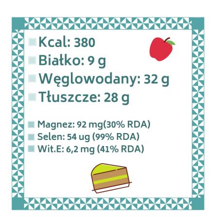 Kcal_Białko_Węglowodany_Tłuszcze_Magnez_Potas_Żelazo_(4)