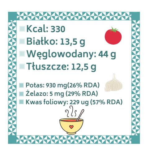 Kcal_Białko_Węglowodany_Tłuszcze_Magnez_Potas_Żelazo_