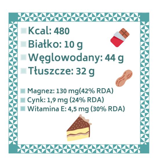 Kcal_Białko_Węglowodany_Tłuszcze_Magnez_Potas_Żelazo_(1)