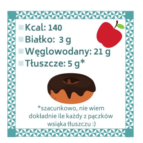 Kopia Kcal_Białko_Węglowodany_Tłuszcze_Magnez_Potas_Żelazo_
