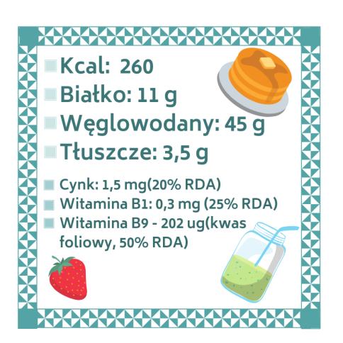 Kopia Kcal_Białko_Węglowodany_Tłuszcze_Magnez_Potas_Żelazo_(2)