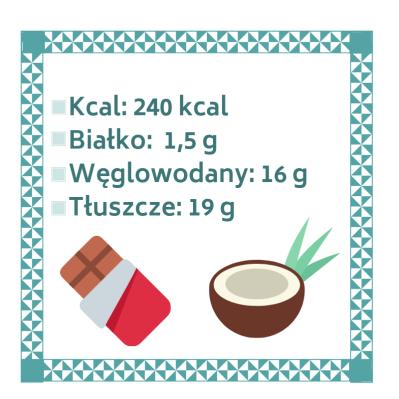 Kopia Kopia Kcal_Białko_Węglowodany_Tłuszcze_Magnez_Potas_Żelazo_