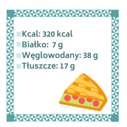 Kopia Kopia Kcal_Białko_Węglowodany_Tłuszcze_Magnez_Potas_Żelazo_(1)
